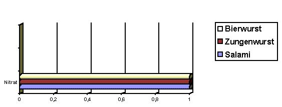 gewürze umrechnung von ml in gramm